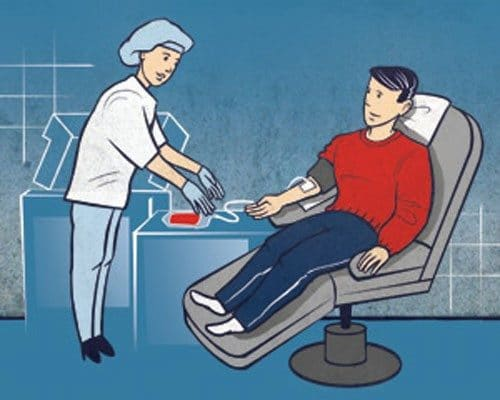 Процедура донорства крови