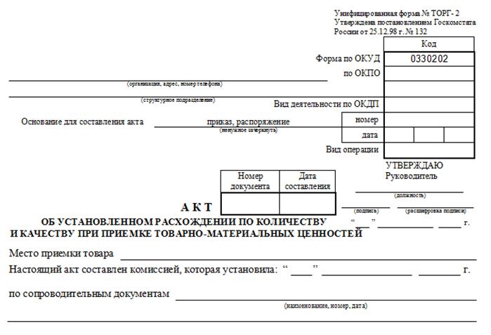 Форма торг 2 образец заполнения — Юридическое лицо
