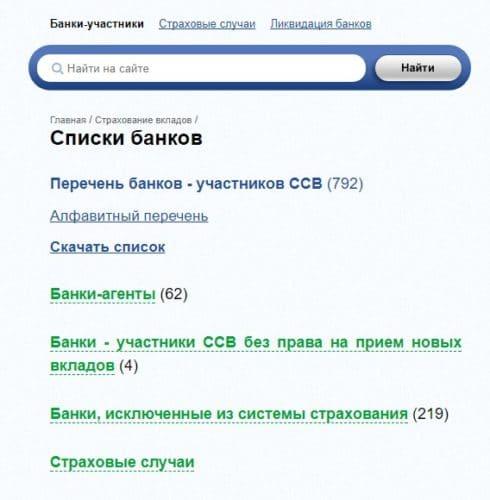 АСВ.орг.ру – сайт, обязательный для ознакомления перед размещением вклада