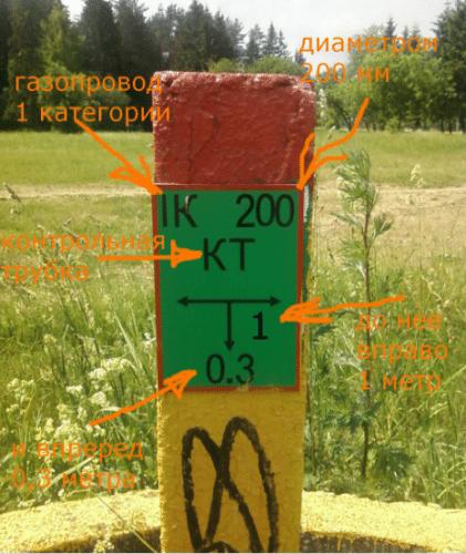 Табличка газопровода