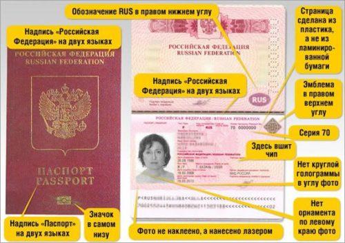 Пример паспорта нового образца
