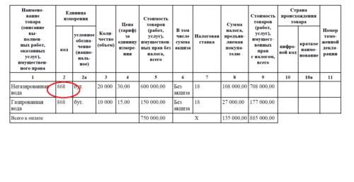 Счет-фактура с кодом измерения