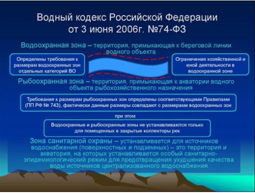 Регламент водного кодекса