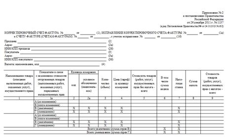 Корректировочный счет-счет фактура